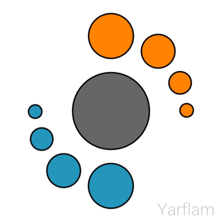 Yarflam